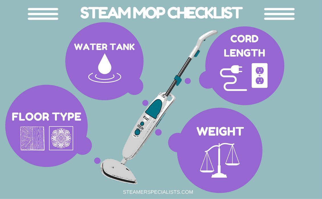 Steam Mop Important Features Checklist